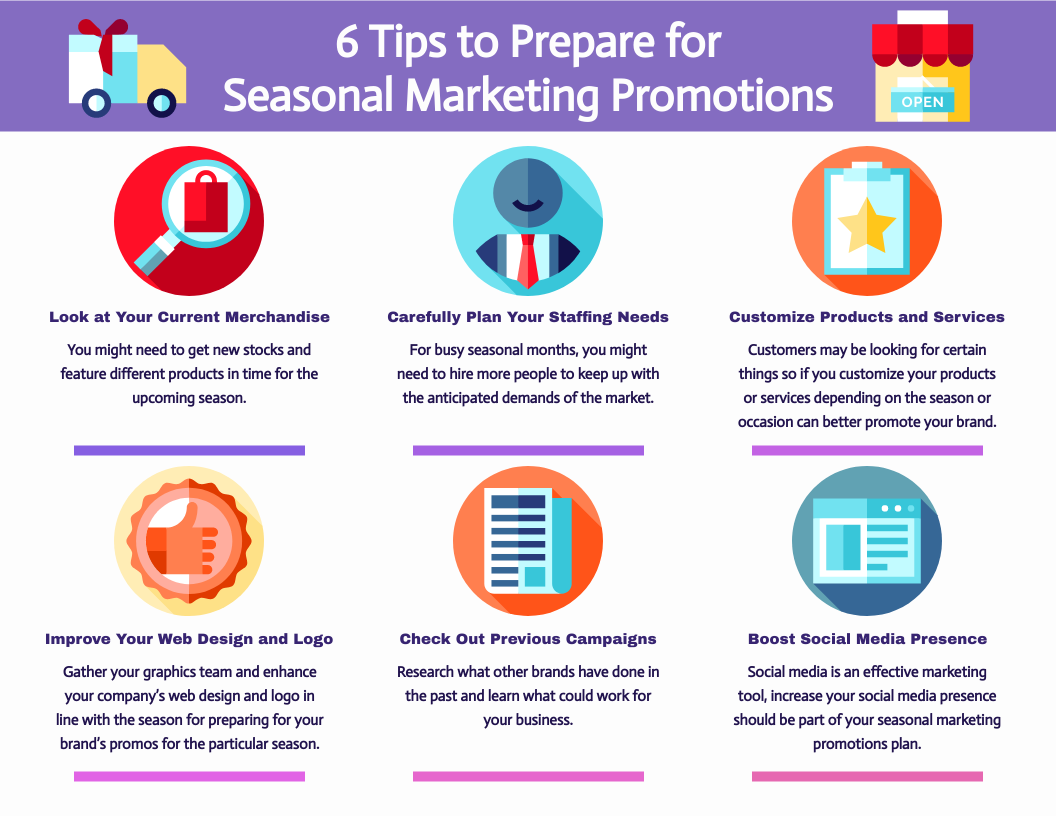 Infographic template: 6 Tips to Prepare for Seasonal Marketing Promotions Infographic (Created by InfoART's Infographic maker)