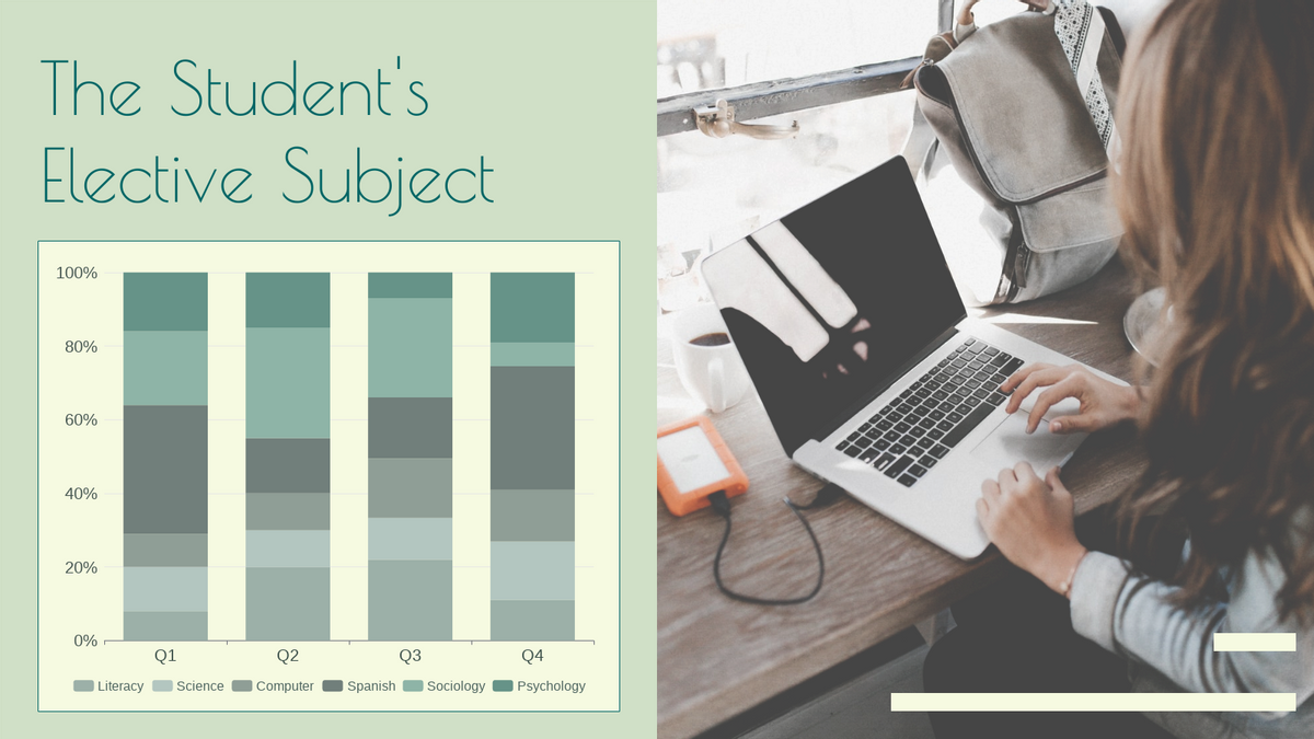 100% Stacked Column Chart template: Student Choice 100% Stacked Column Chart (Created by Chart's 100% Stacked Column Chart maker)