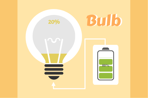Laboratory template: Light Bulb (Created by InfoChart's Laboratory maker)