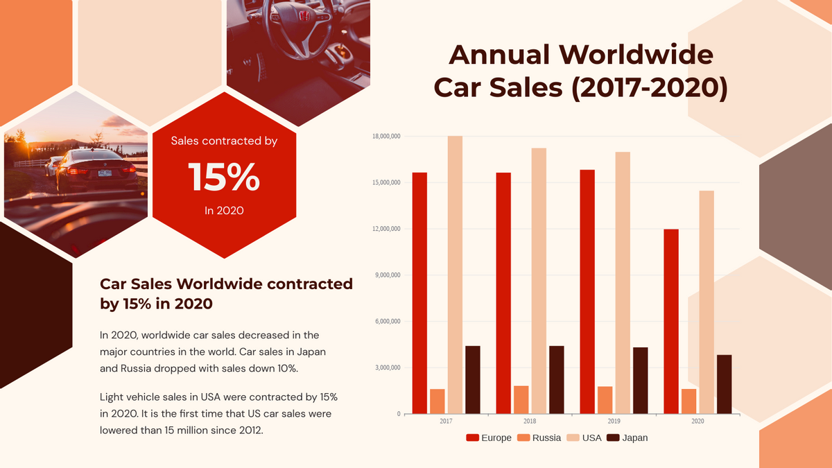 100% Stacked Column Chart template: Annual Worldwide Car Sales (2017-2020) 100% Stacked Column Chart (Created by Chart's 100% Stacked Column Chart maker)