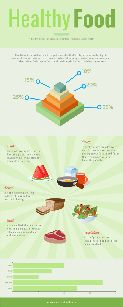 Infographic template: Infographic Of Healthy Food (Created by InfoART's Infographic maker)