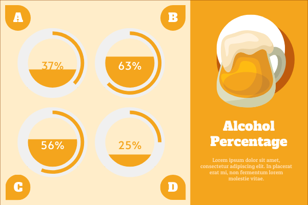 Container template: Alcohol Percentage (Created by InfoChart's Container maker)