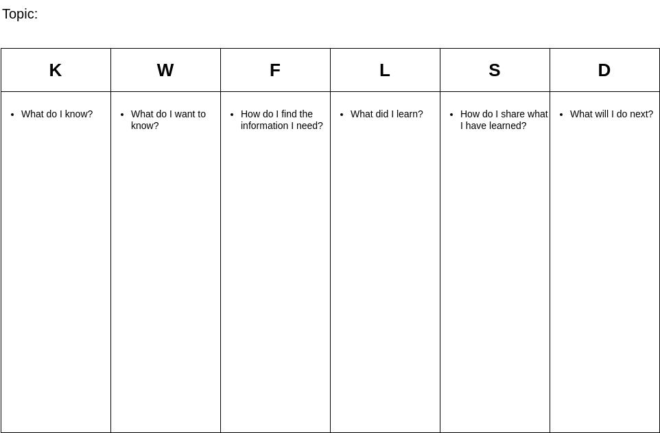 KWFLSD Template (KWL Chart Example)