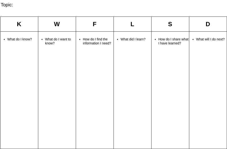 KWL Chart template: KWFLSD Template (Created by Diagrams's KWL Chart maker)