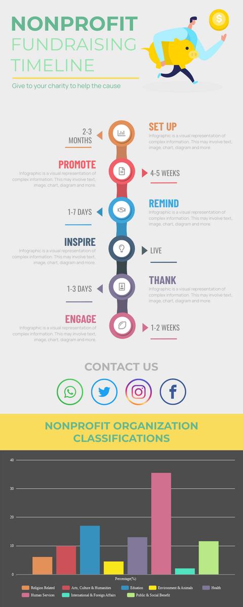 Nonprofit Fundraising Timeline