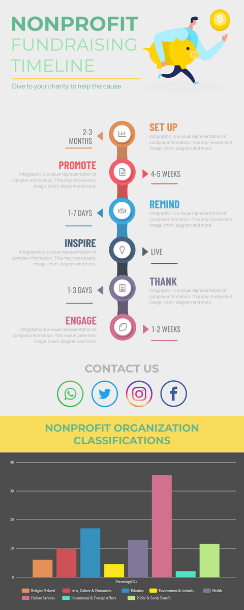 Infographic template: Nonprofit Fundraising Timeline (Created by InfoART's Infographic maker)