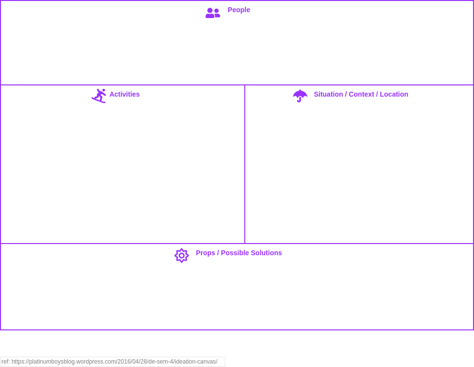 IDEATION CANVAS (Problem Solving Example)
