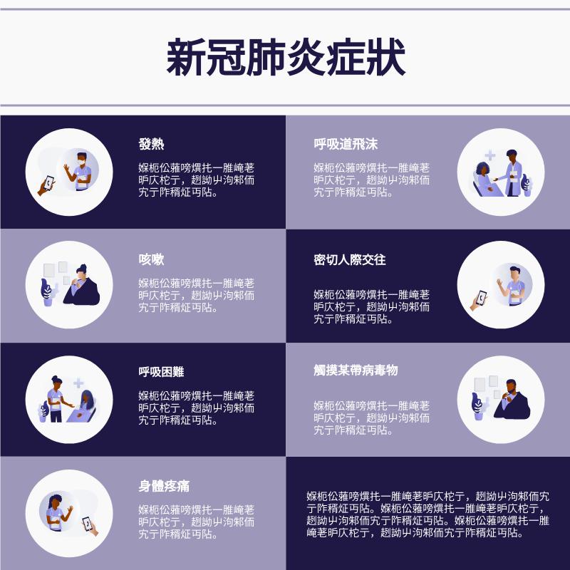 信息圖表 template: COVID-19 症狀信息圖 (Created by InfoART's 信息圖表 maker)