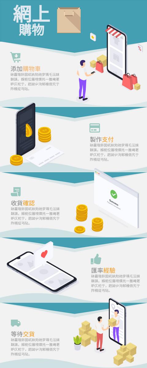 信息圖表 template: 網上購物 (Created by InfoART's 信息圖表 maker)