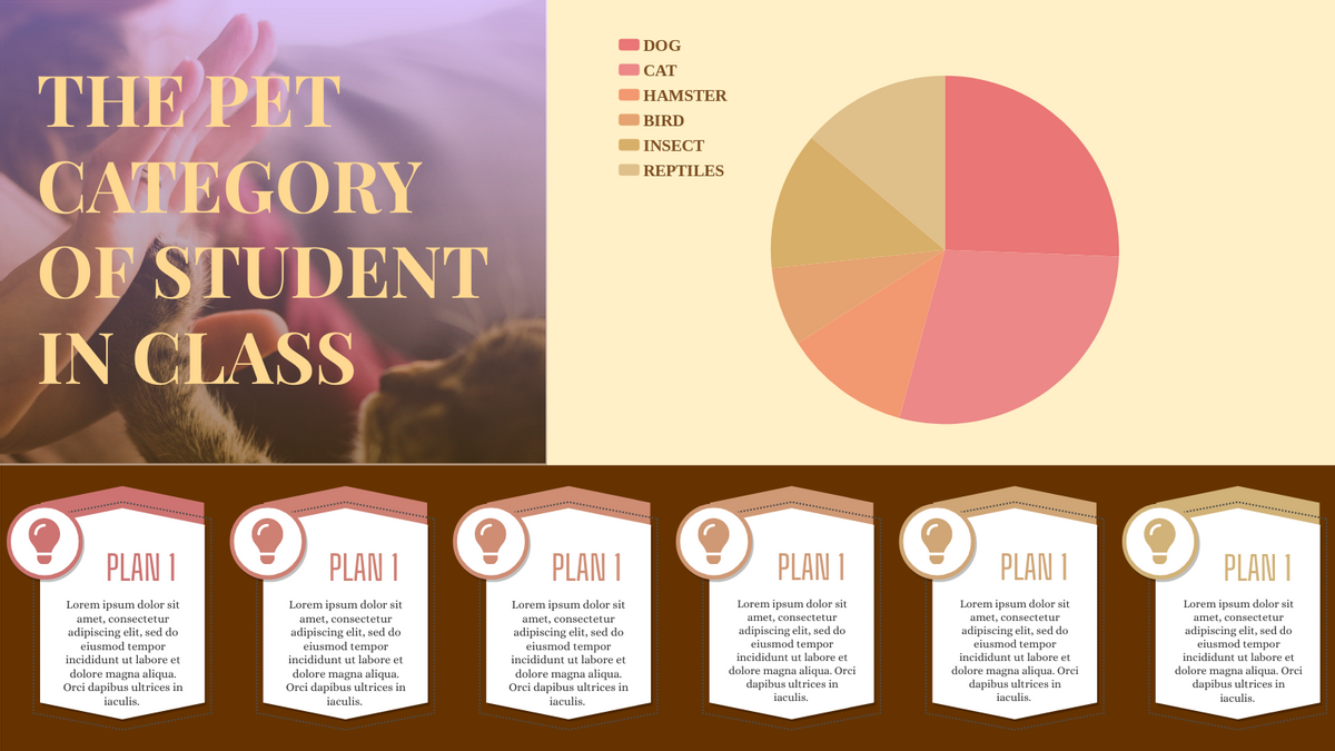 Pie Chart template: Pet Category Pie Chart (Created by Chart's Pie Chart maker)