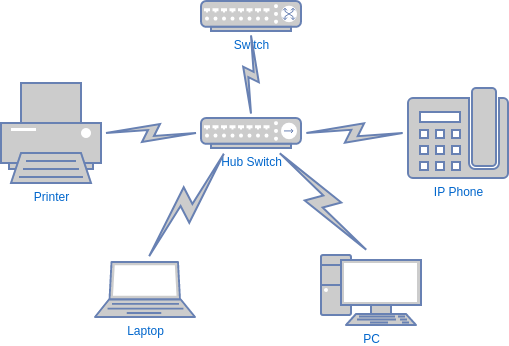 LAN Network Diagram Template (Network Diagram Example)