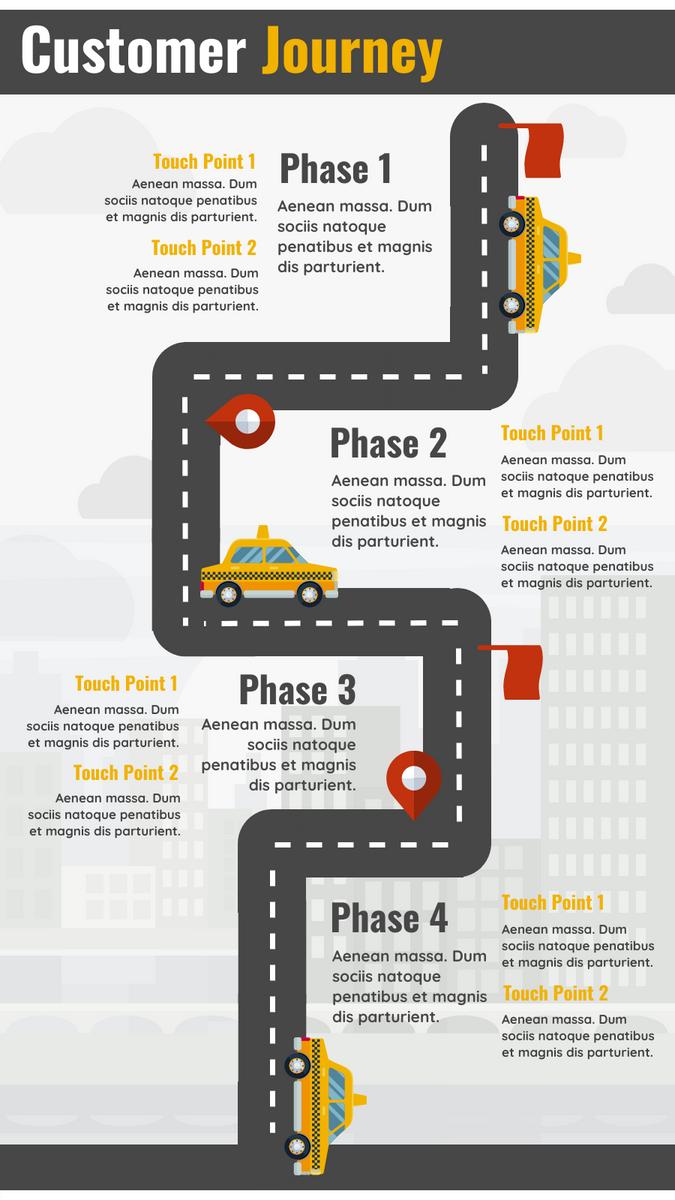 Customer Journey Map template: Simple Customer Journey (CJM) (Created by InfoART's Customer Journey Map maker)