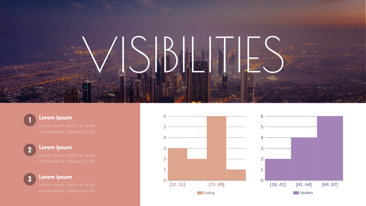 Histogram template: City Visibilities Histogram (Created by Chart's Histogram maker)