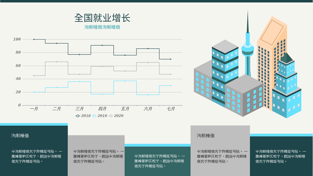 Step Chart template: 全国就业增长阶梯图 (Created by Chart's Step Chart maker)