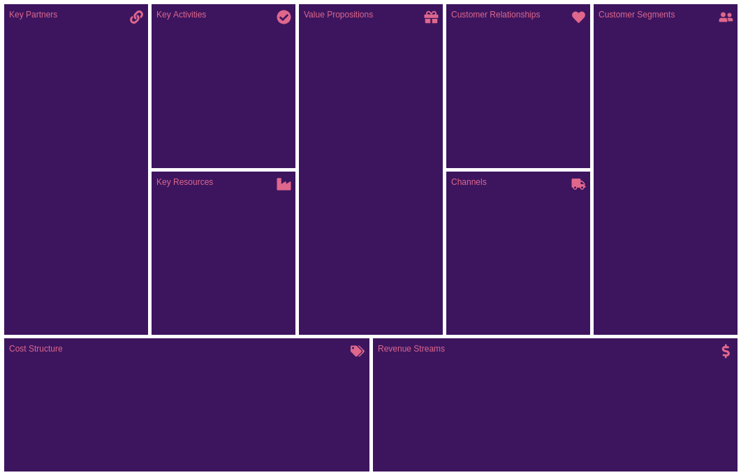 Business Model Canvas template: Grapes (Created by Diagrams's Business Model Canvas maker)