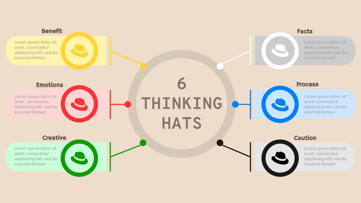 Six Thinking Hat template: Why Six Thinking Hats? (Created by InfoART's Six Thinking Hat maker)