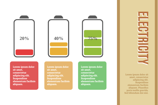 Laboratory template: Electricity And Battery (Created by InfoChart's Laboratory maker)