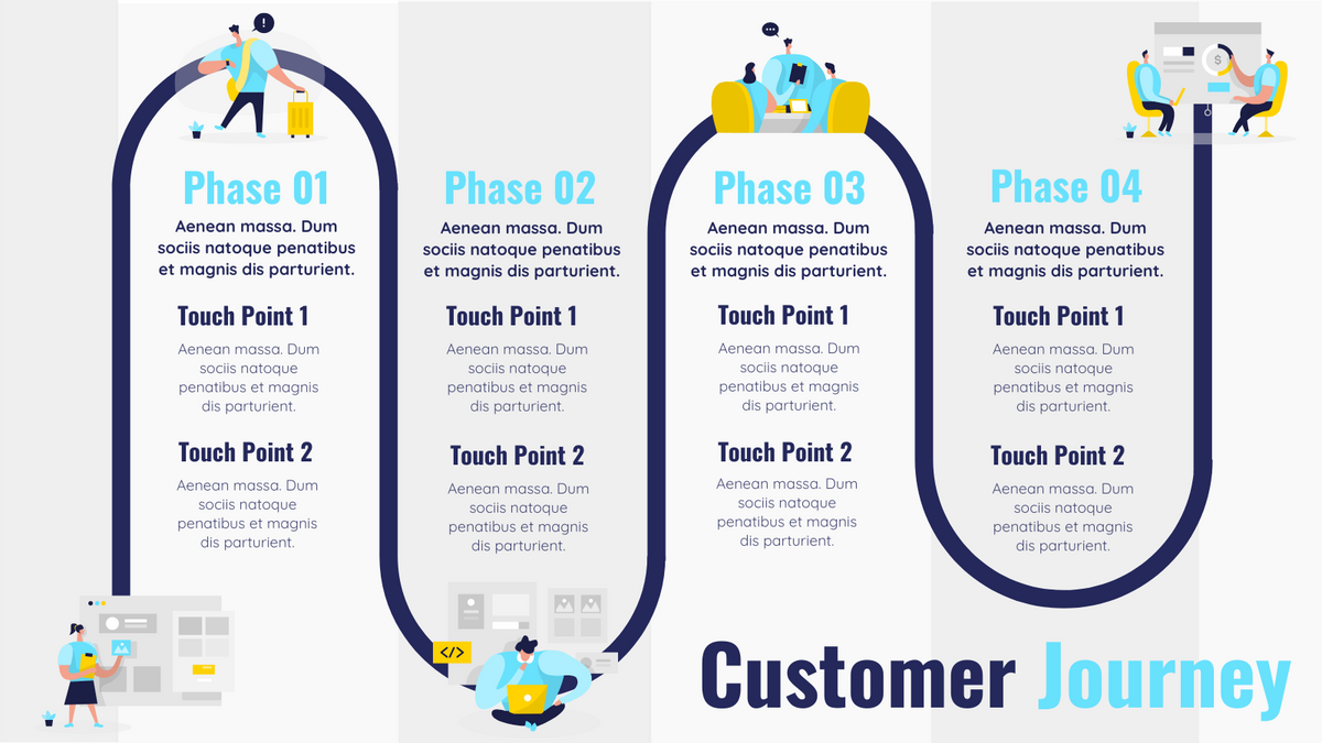 Customer Journey Map template: Simple Customer Journey Map (CJM) (Created by InfoART's Customer Journey Map maker)