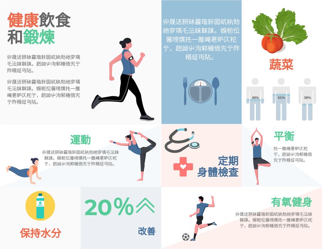 信息圖表 template: 健康飲食運動資料圖 (Created by InfoART's 信息圖表 maker)