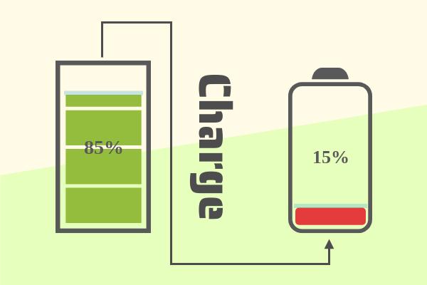 Progress template: Charging (Created by InfoChart's Progress maker)