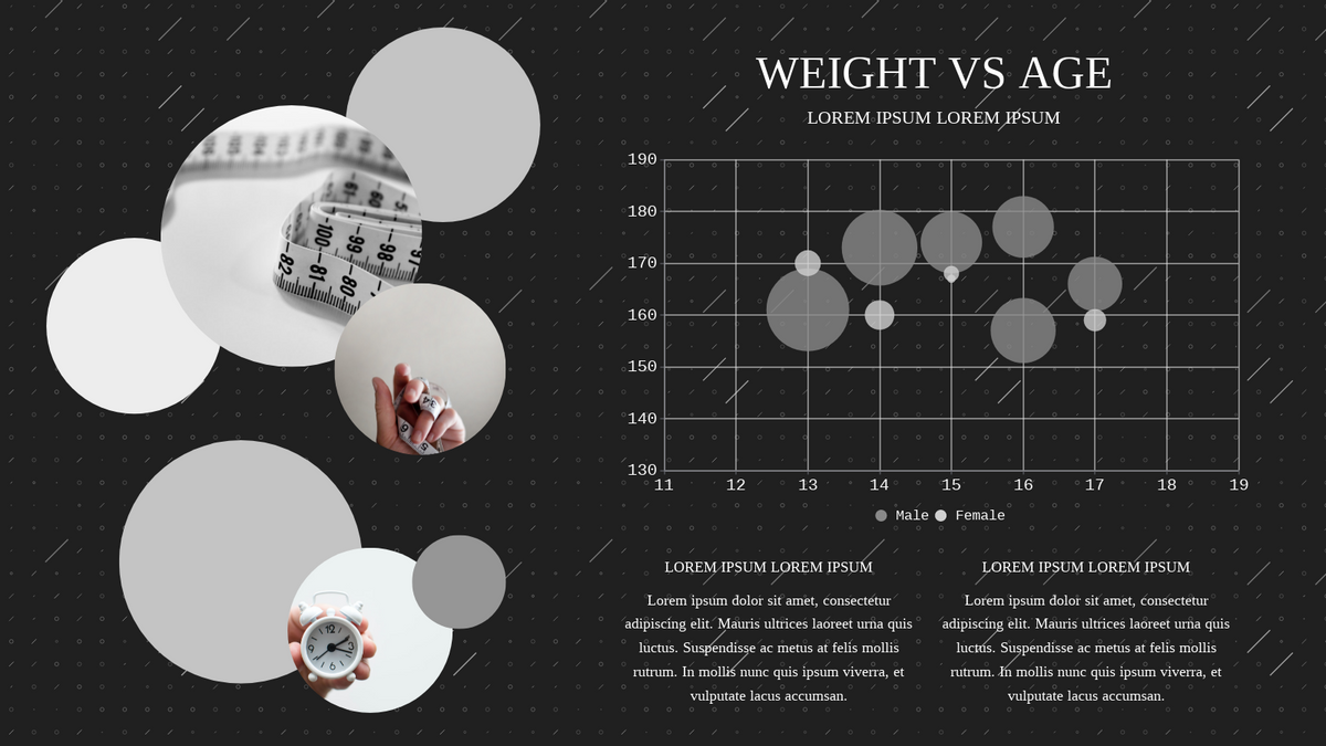 Bubble Chart template: Weight VS Time Bubble Chart (Created by Chart's Bubble Chart maker)