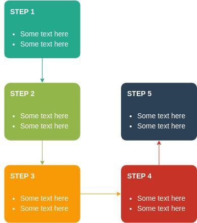 Process Block Diagram template: Vertical Bending Process (Created by Diagrams's Process Block Diagram maker)