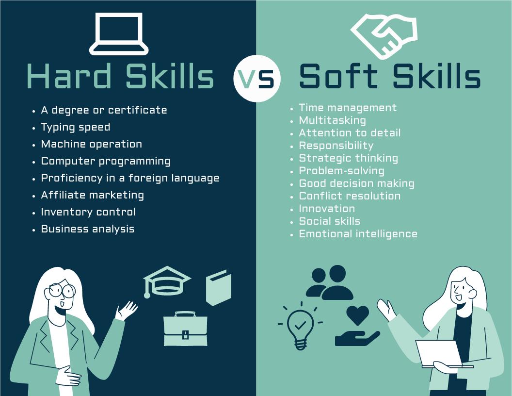 Infographic template: Hard Skills vs Soft Skills Infographic (Created by InfoART's Infographic maker)