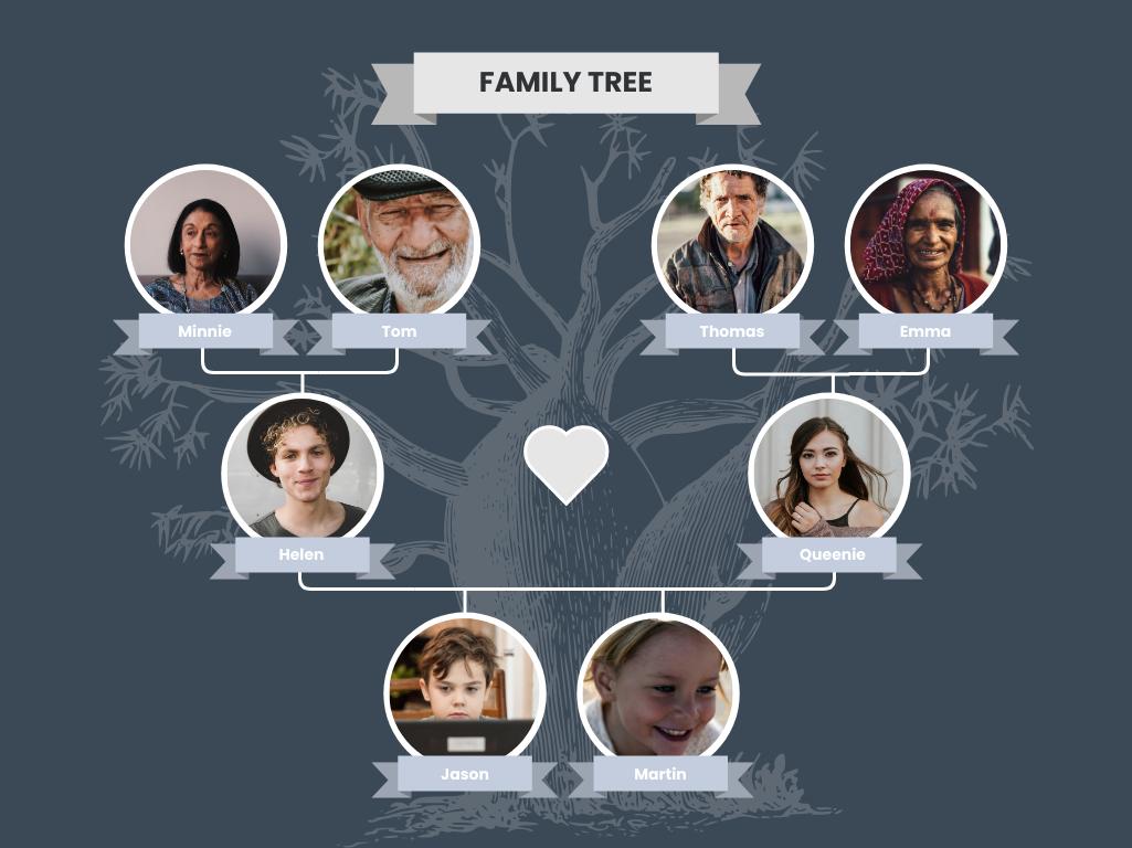 Family Tree template: Cartoon Illustration Family Tree Collage (Created by Collage's Family Tree maker)