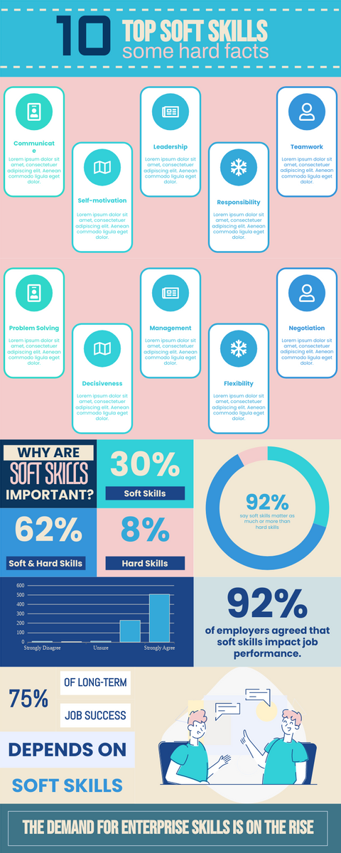 Infographic template: The Top 10 Soft Skills Infographic (Created by InfoART's Infographic maker)