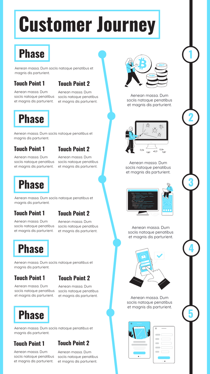 Customer Journey Map template: Customer Journey Mapping - The Benefits (Created by InfoART's Customer Journey Map maker)
