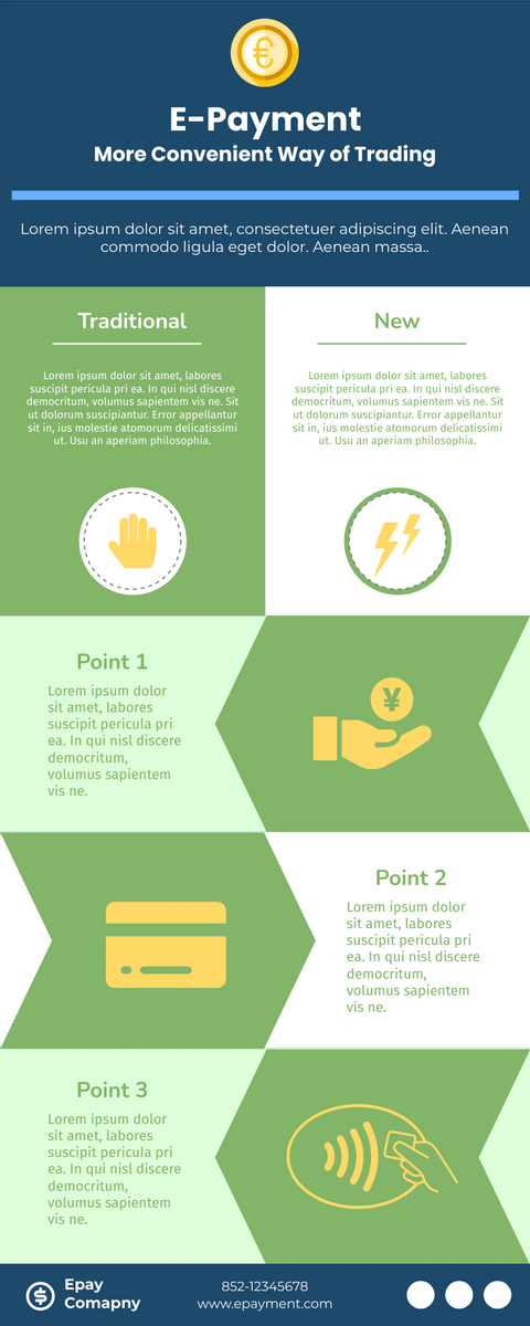 Infographic template: E-Payment Infographic (Created by InfoART's Infographic maker)