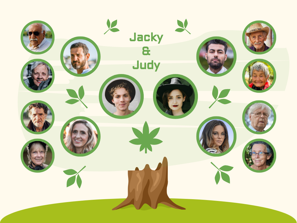 Family Tree template: Simple Cartoon Family Tree (Created by Collage's Family Tree maker)