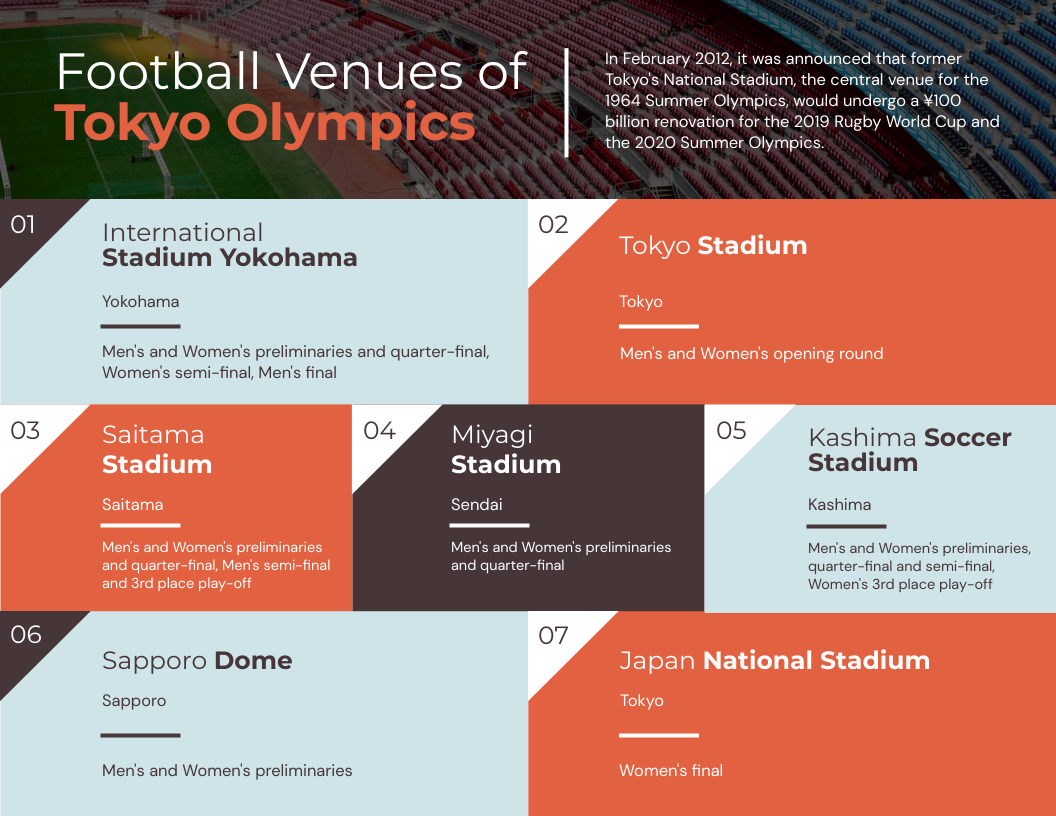 Infographic template: Football Venues of Tokyo Olympics  (Created by InfoART's Infographic maker)