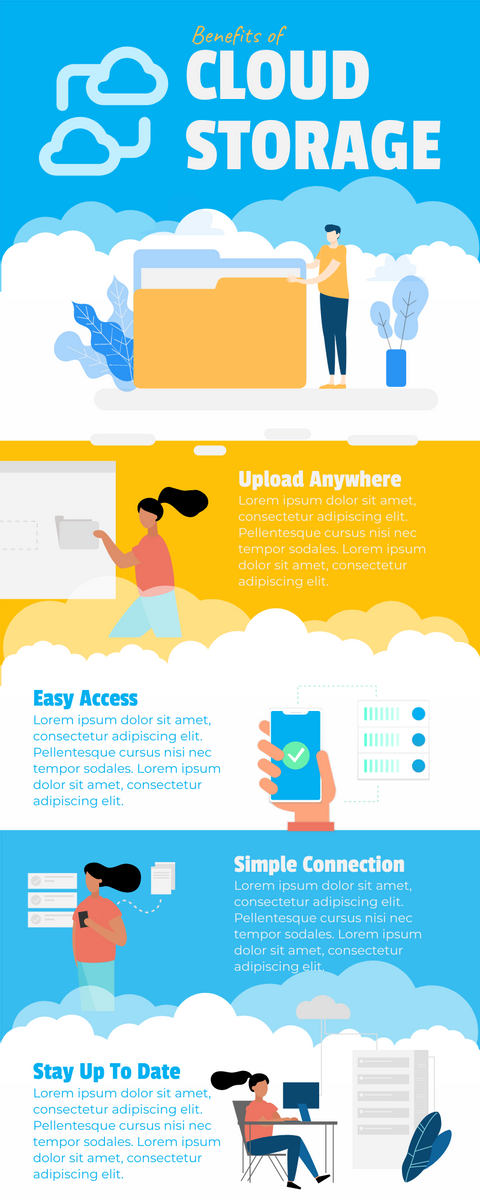 Infographic template: Infographic About Advantage of Cloud Storage (Created by InfoART's Infographic maker)