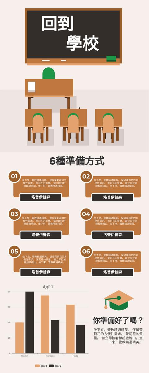 信息圖表 template: 回到學校信息圖表 (Created by InfoART's 信息圖表 maker)
