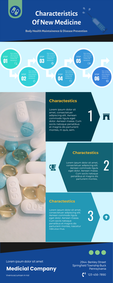 Infographic template: Characteristics Of New Medicine Infographic (Created by InfoART's Infographic maker)