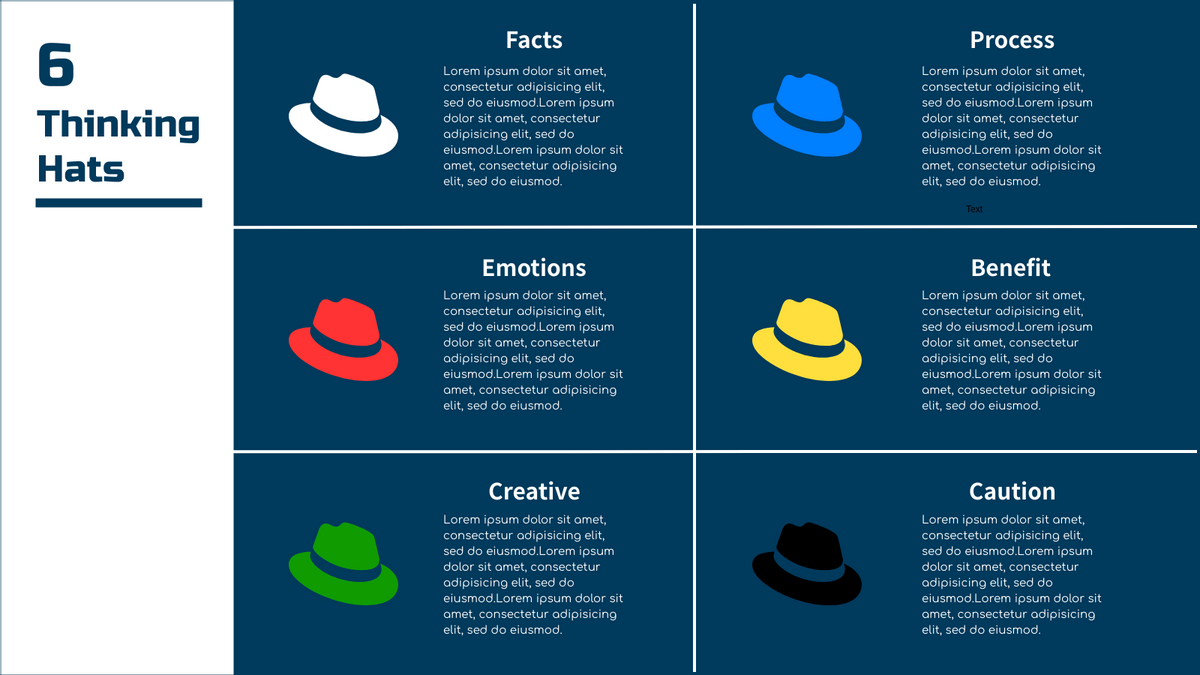 Six Thinking Hat template: Six Thinking Hats How-to (Created by InfoART's Six Thinking Hat maker)