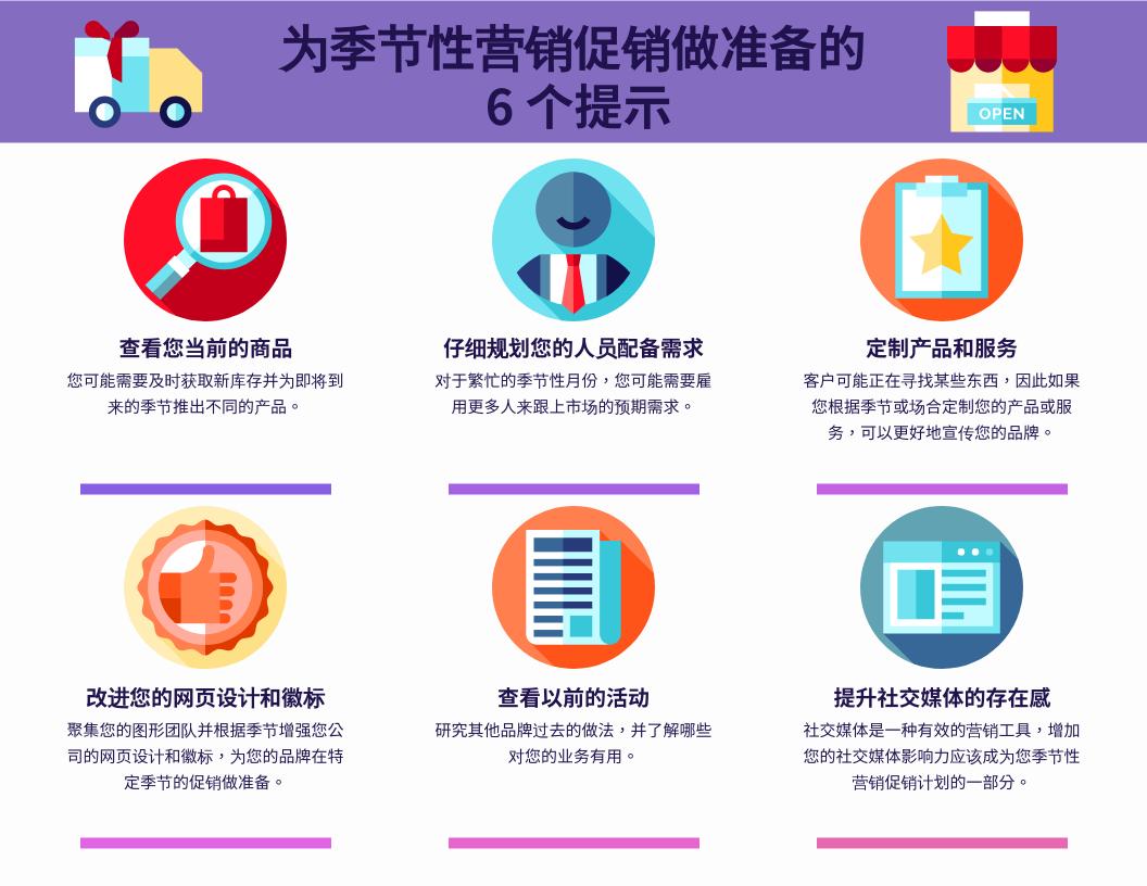 信息图表 template: 为季节性营销促销做准备的6条提示信息图 (Created by InfoART's 信息图表 maker)