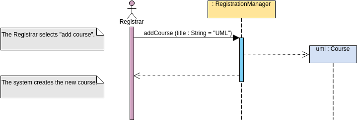 Add Course (Sequence Diagram Example)