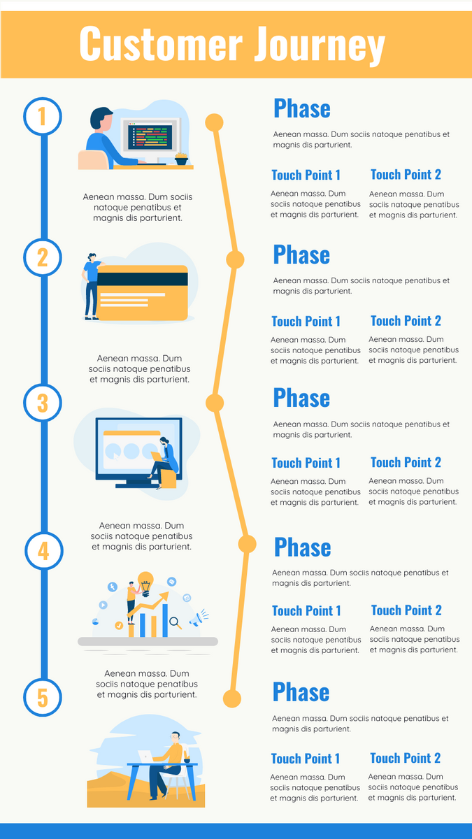 Customer Journey Map template: Customer Journey Mapping Tips (Created by InfoART's Customer Journey Map maker)