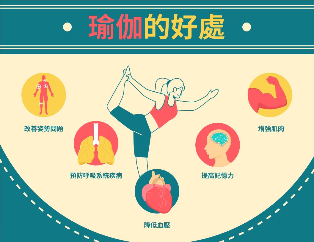 信息圖表 template: 瑜伽的好處信息圖表 (Created by InfoART's 信息圖表 maker)
