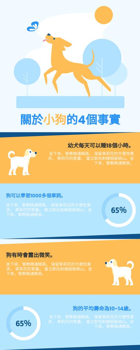 信息圖表 template: 關於小狗的4個事實信息圖 (Created by InfoART's 信息圖表 maker)