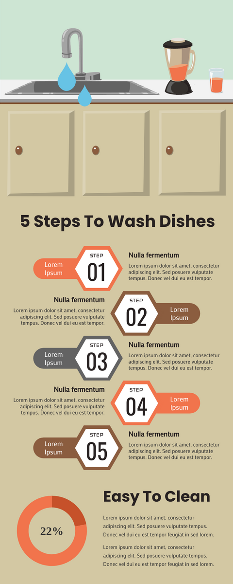 Infographic template: 5 Steps To Wash Dishes Infographic (Created by InfoART's Infographic maker)