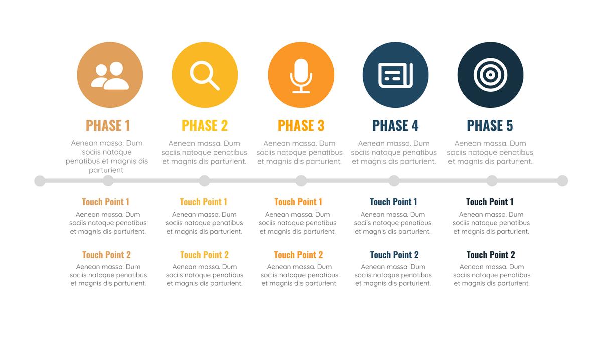 Customer Journey Map template: Customer Journey (CJM) (Created by InfoART's Customer Journey Map maker)
