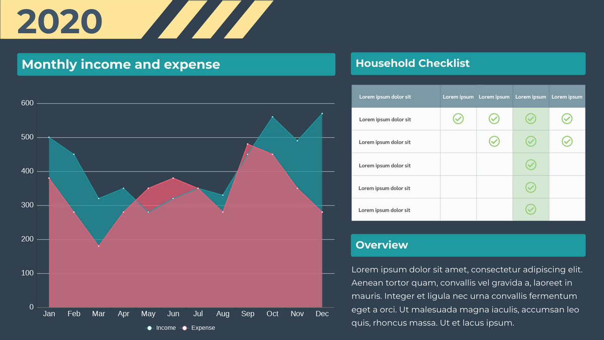Area Chart template: Household Expenses (Created by Chart's Area Chart maker)