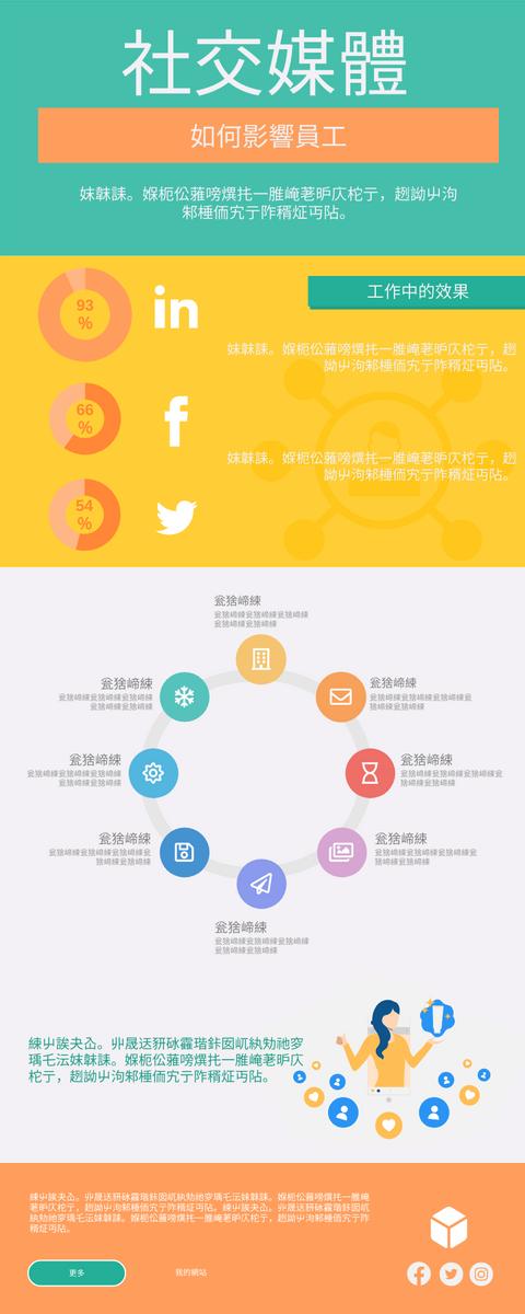 信息圖表 template: 社交媒體對工作的影響 (Created by InfoART's 信息圖表 maker)