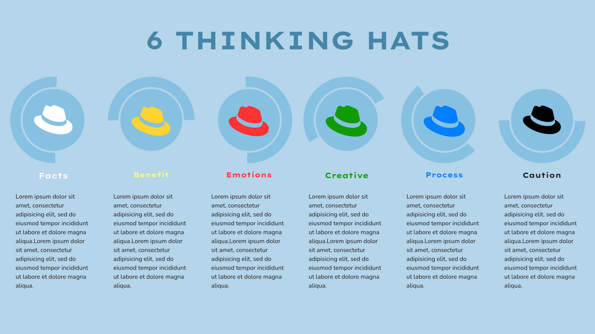 Six Thinking Hat template: Benefits of Six Thinking Hats (Created by InfoART's Six Thinking Hat maker)