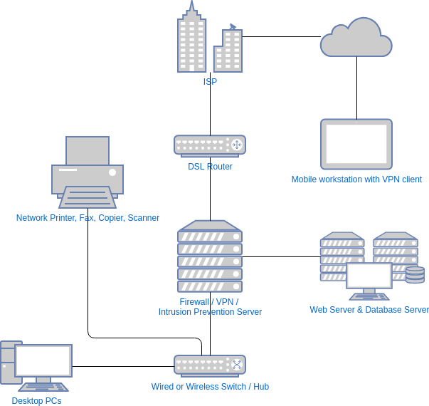 Network Diagram template: High School Computer Lab (Created by Diagrams's Network Diagram maker)