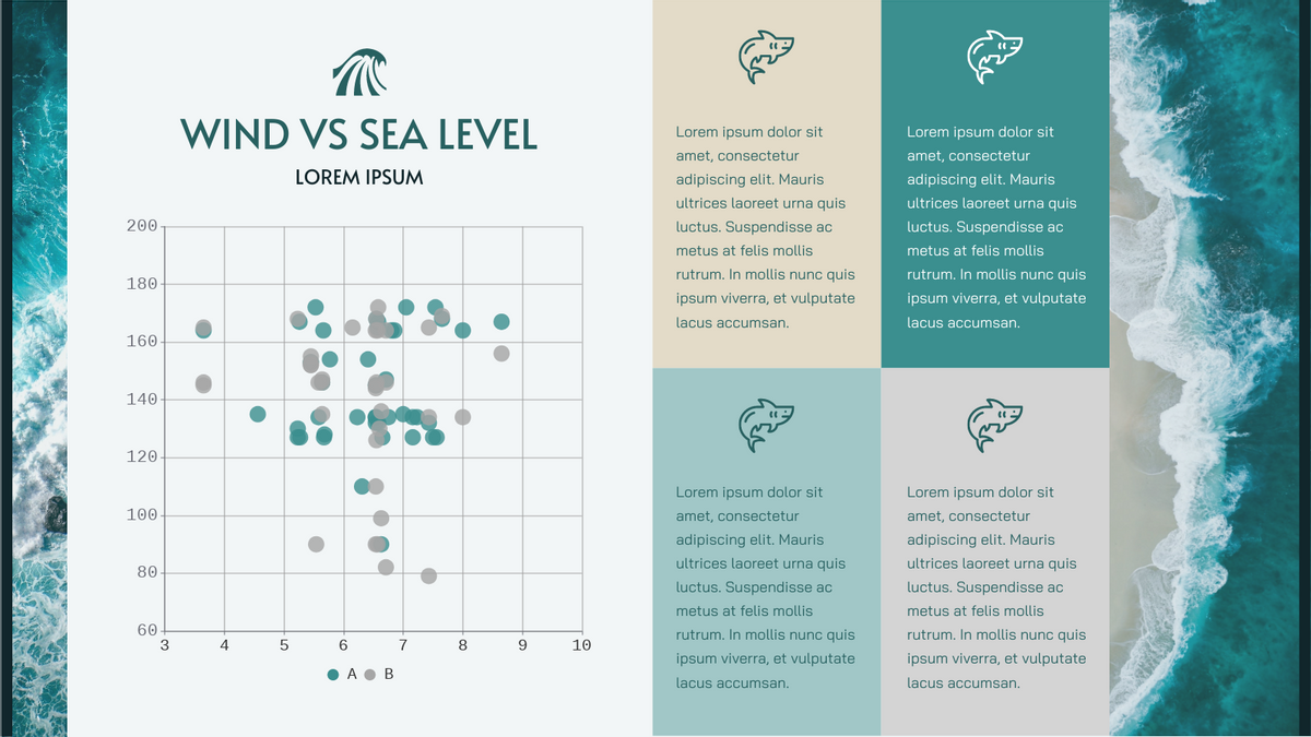 Scatter Chart template: Mean Sea Level Scatter Chart (Created by Chart's Scatter Chart maker)
