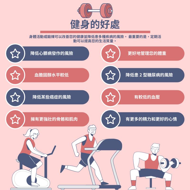 信息圖表 template: 健身的好處信息圖 (Created by InfoART's 信息圖表 maker)
